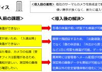【サーモグラフィーカメラ】<オフィス勤務②>導入事例